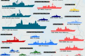 NATO šomēnes aizvada līdz šim lielākās mācības Baltijā