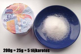 jogurtu un cukura analīze