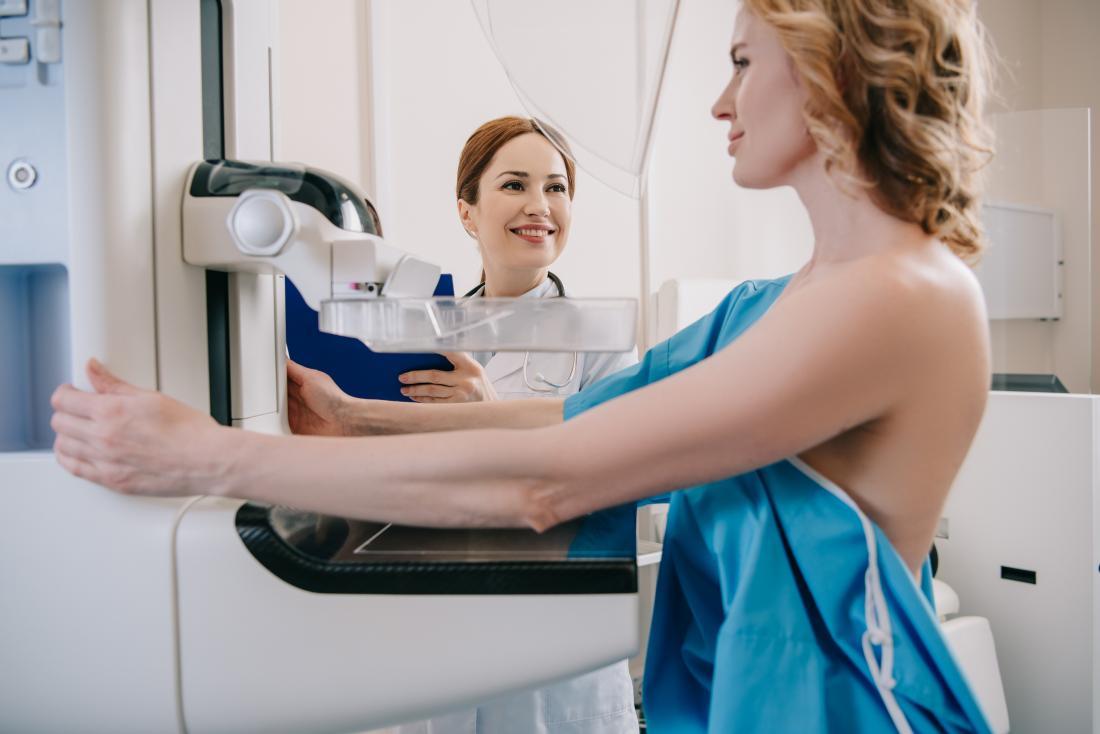 mammogrāfija
